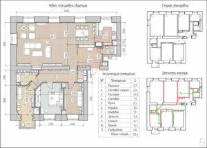 план объединения квартир в старом доме