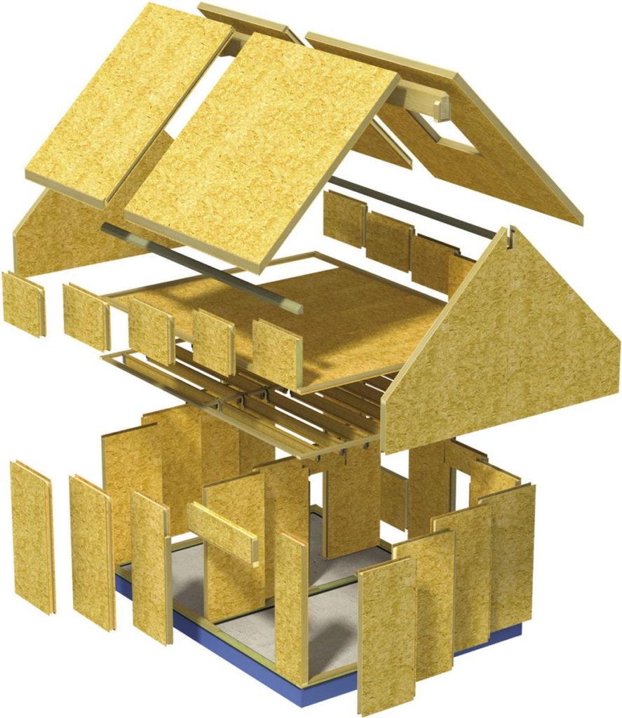 Структура панельного дома