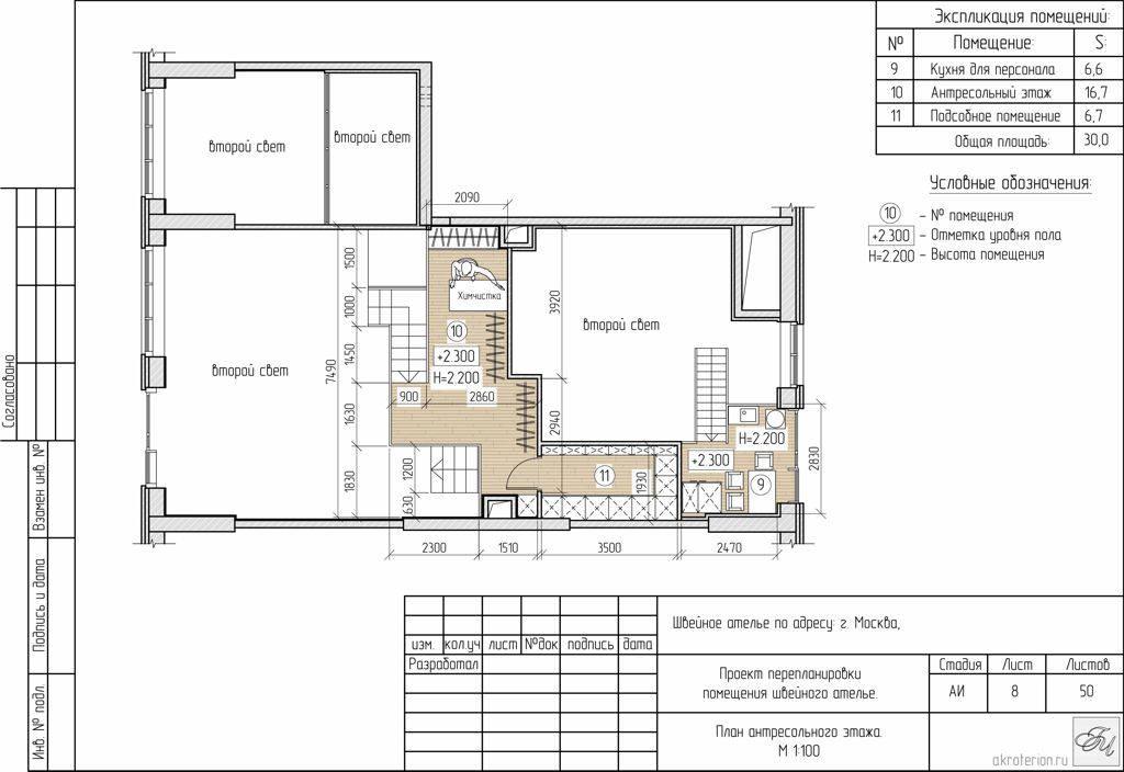 План антресольного этажа
