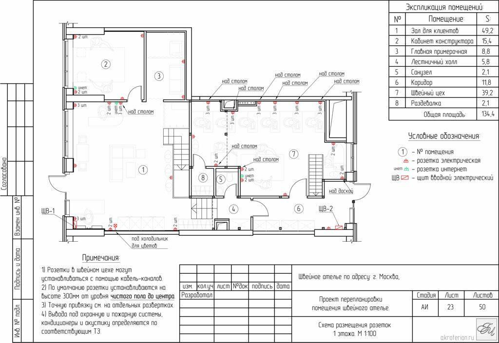 Схема размещения розеток 1 этажа