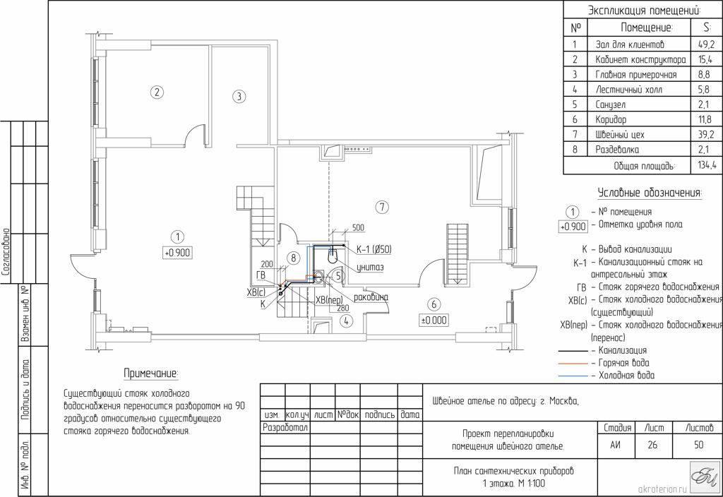 План сантехнических приборов 1 этажа
