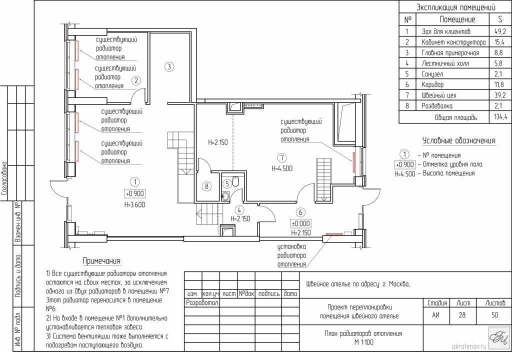 План радиаторов отопления