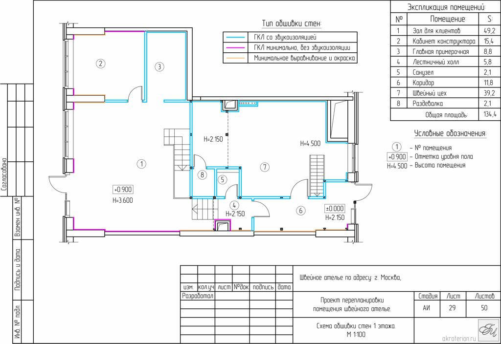Схема обшивки стен 1 этажа