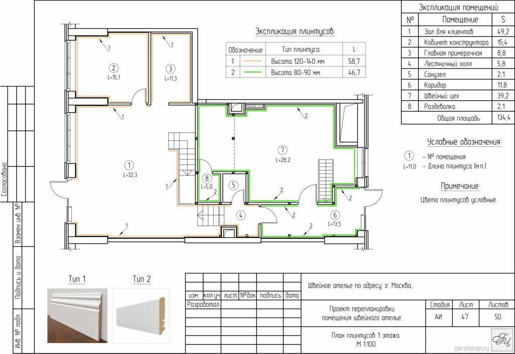План плинтусов 1 этажа