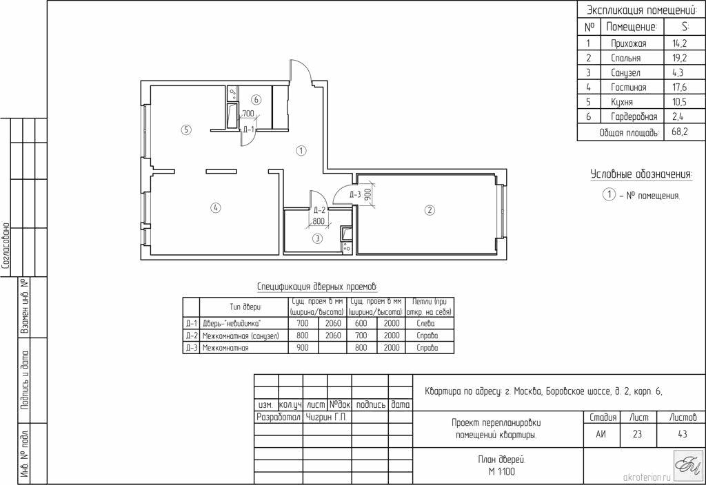 Лист 23: План дверей