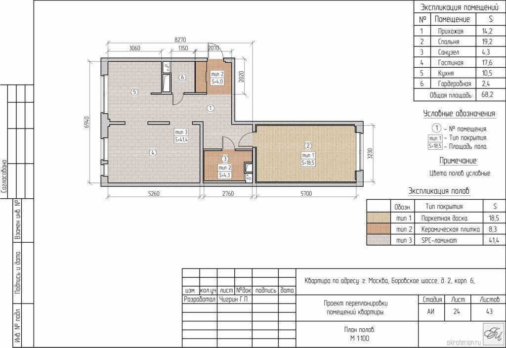 План полов квартиры