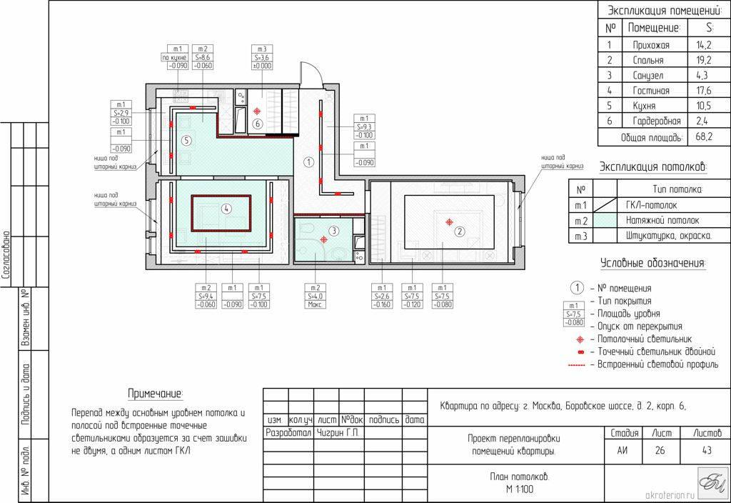 План потолков квартиры