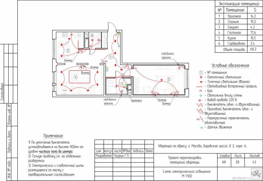 Лист 28: Схема электрического освещения