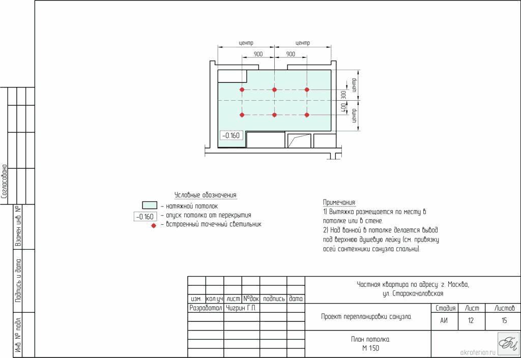 Лист 12: План потолка