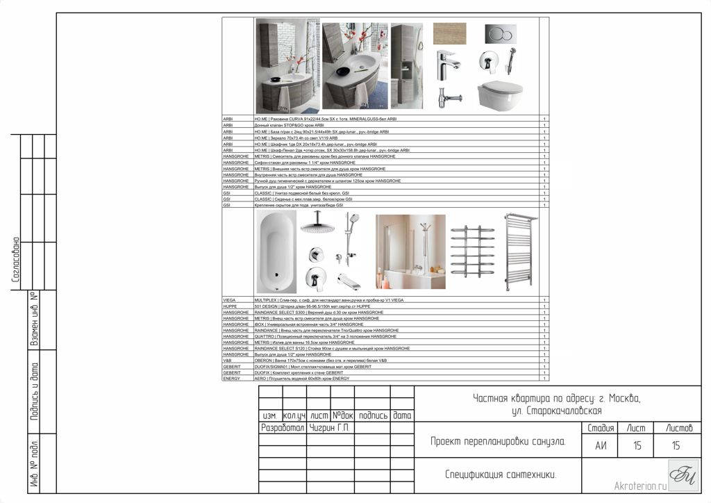 Спецификация сантехники